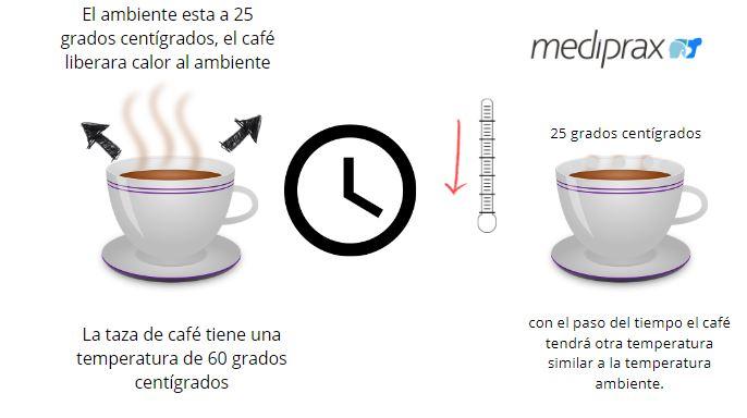 ejemplo-de-cambios-de-temperatura