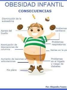 consecuencias-de-la-obesidad-infantil