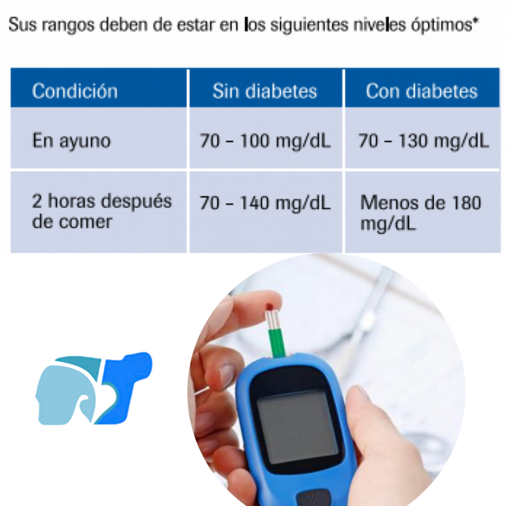 niveles-de-glucosa-en-la-sangre